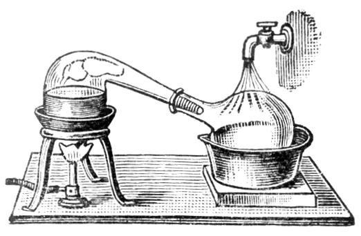 Distillation_by_Retort